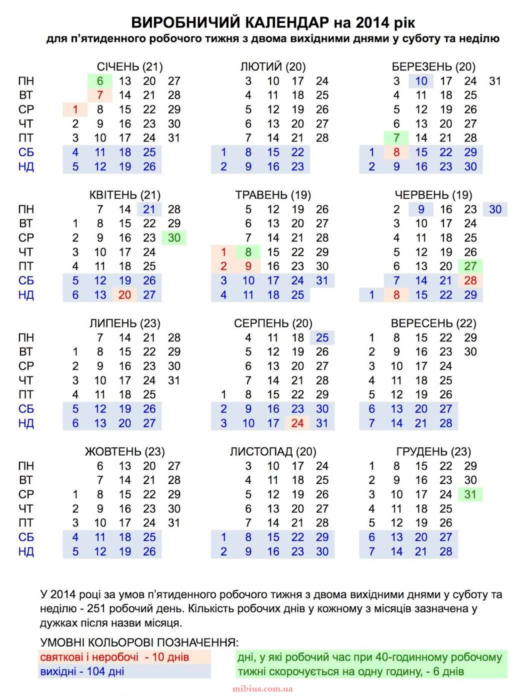 Календари природы в детском саду младших групп в картинках